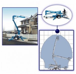 Genie TZ-34/20 Trailer Mounted Boom